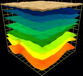 3d cornea topografo